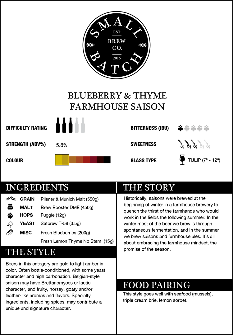 Small Batch Brew Blueberry Thyme Saison Recipe Kit