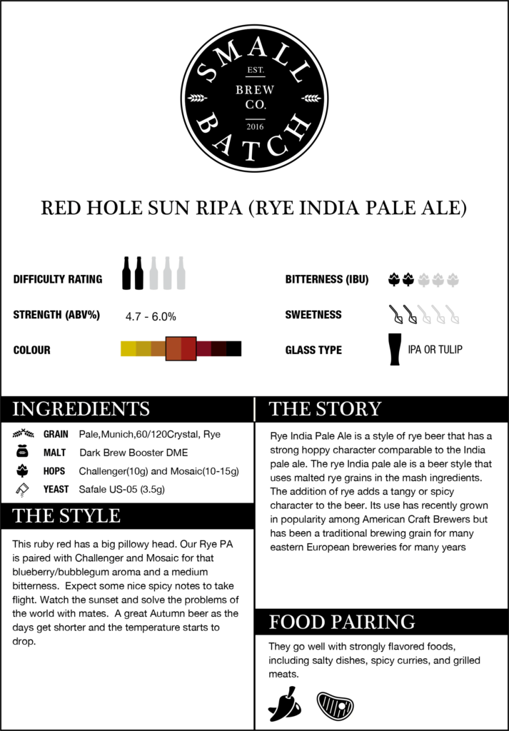 Small Batch Brew Red Hole Sun Rye PA Recipe Kit